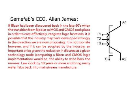 The new Bizen transistor architecture